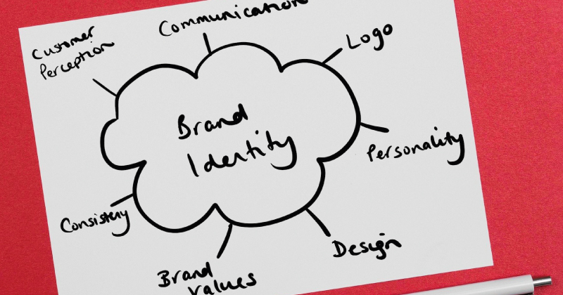 Importance of a strong brand